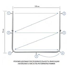 Рамка для латексного листа коффердам